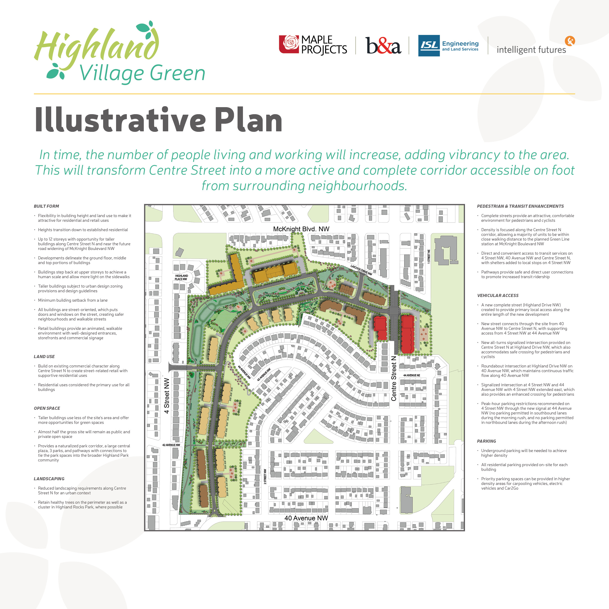 1564 - Highland Village Green - Open House March 2016 - Final Boards4